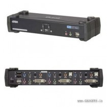 Aten CubiQ CS1782A KVM Switch 2 port dual link
